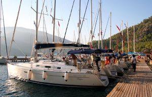 Turkey Flotilla